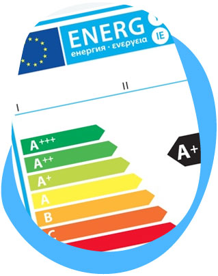 EU Energy Labels A to G